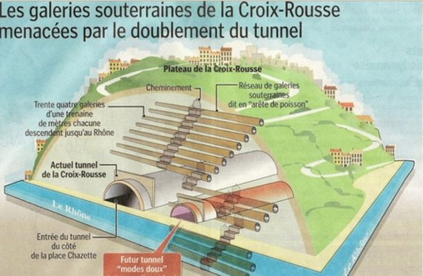 Les galeries de la Croix-Rousse de Lyon en arêtes de poisson