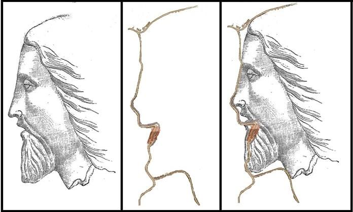 Montage de Rudy de la tête du Christ et de la source de la carte Boudet