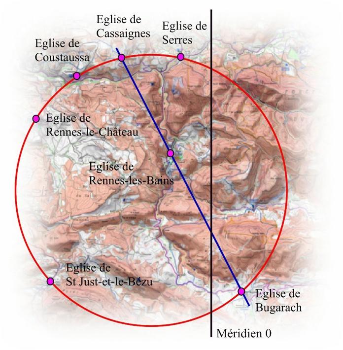 6 églises du Razès sur une circonférence