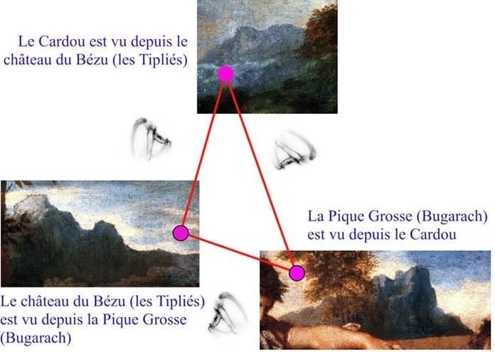 Arrière-plan des Bergers d'Arcadie de Poussin