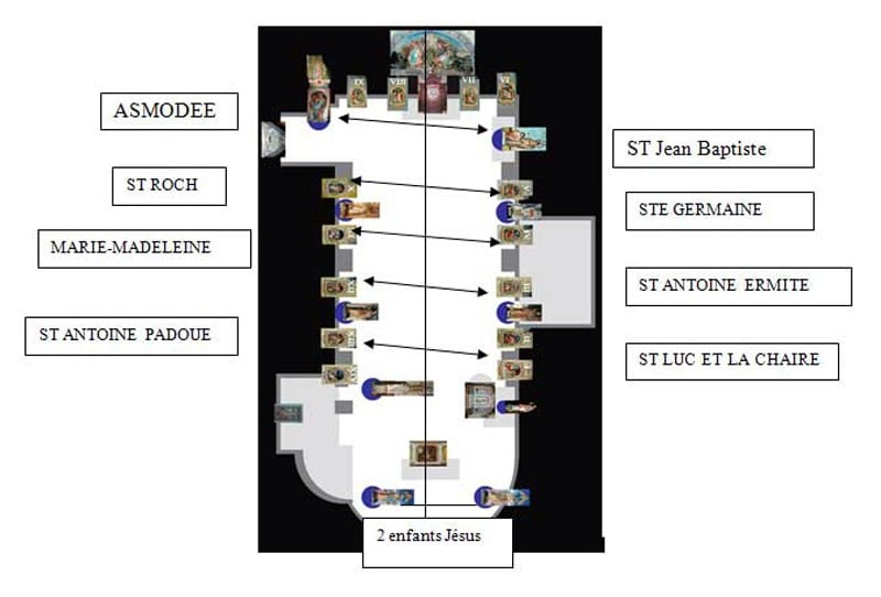 Plan de l'église de Rennes-le-Château et de ses saints