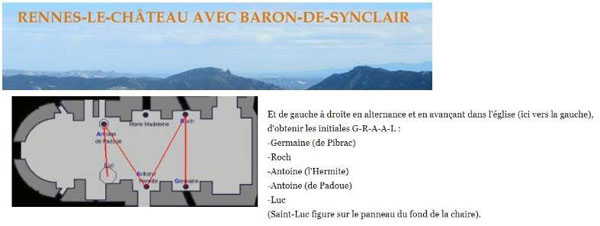 News : le mot Graal créé par les statues de l'église de Rennes-le-Château