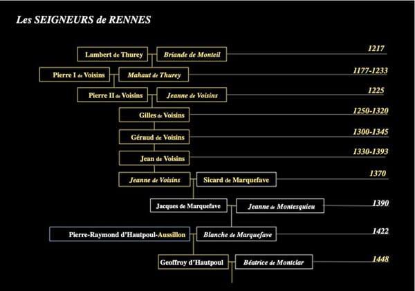 News : généalogie des seigneurs de Rennes-le-Château de 1217 à 1448