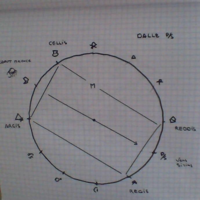 Le caput M de la tête de la méduse décapitée de la voûte étoilée