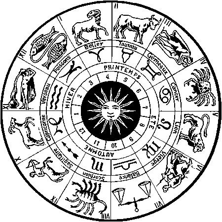 La voute étoilée : Le zodiaque avec les 12 constellations
